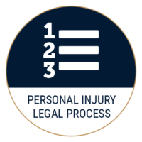 personal injury legal process icon